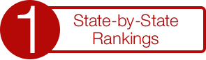 Jump to State by State Ranks