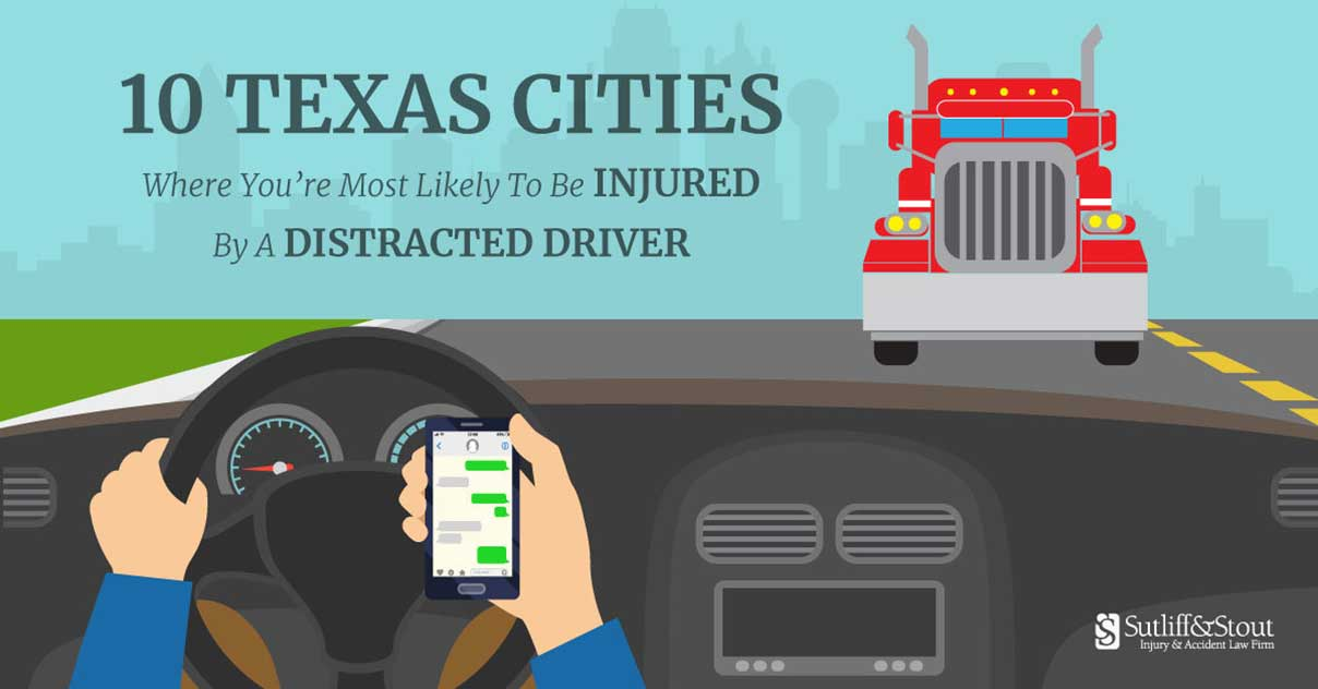 Cell-Phone-Related-Crash-Statistics-Texas-Cities