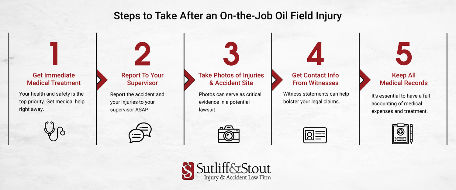 Oilfield Injury Attorneys