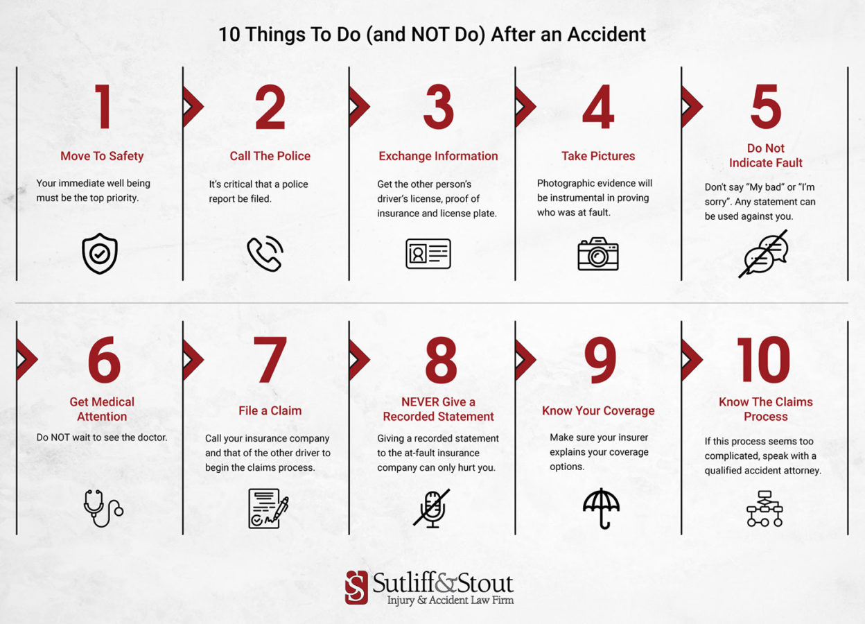 Top-Rated Houston Car Accident Lawyers ‹ Sutliff & Stout ›